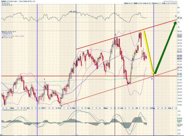 200713_DXY